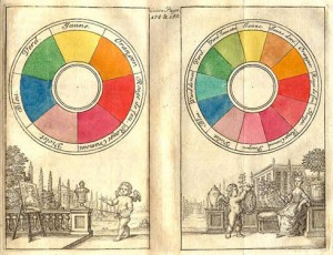 Newton's colour wheel